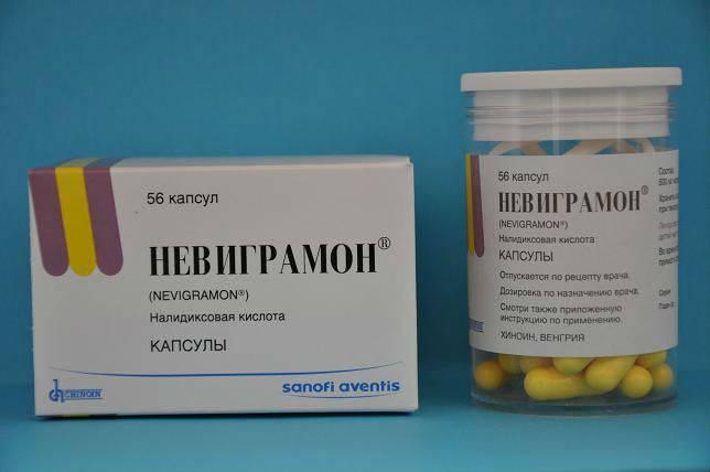 Антибіотик при циститі у жінок – нітроксолін