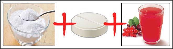 Сода при циститі у жінок схема лікування відгуки