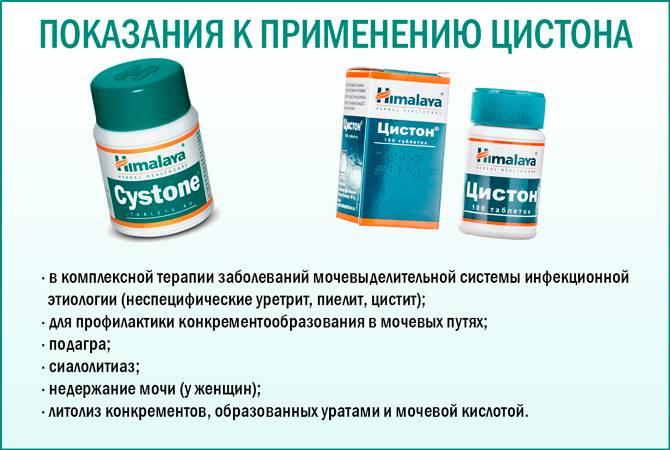 Застосування препарату Цистон при циститі